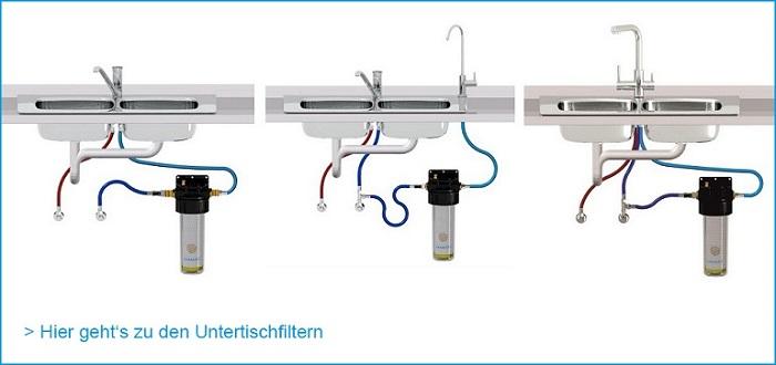 Aktivkohle-Wasserfilter-Untertischfilter