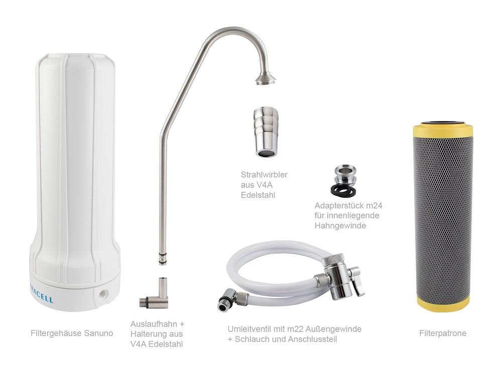 Lieferumfang-Edition-TrinkwasserfilterHXnFdmo3HZbYs