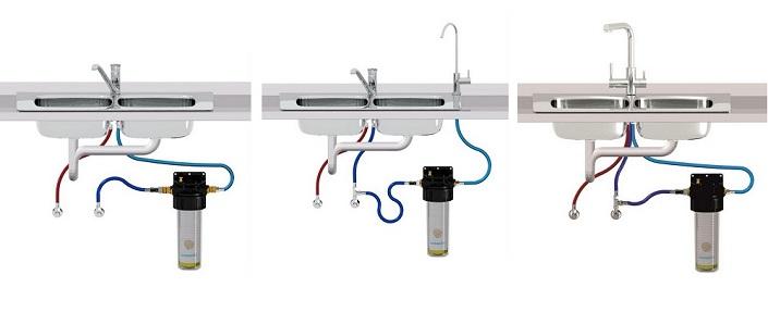 Untertisch-Trinkwasserfilter-Montage