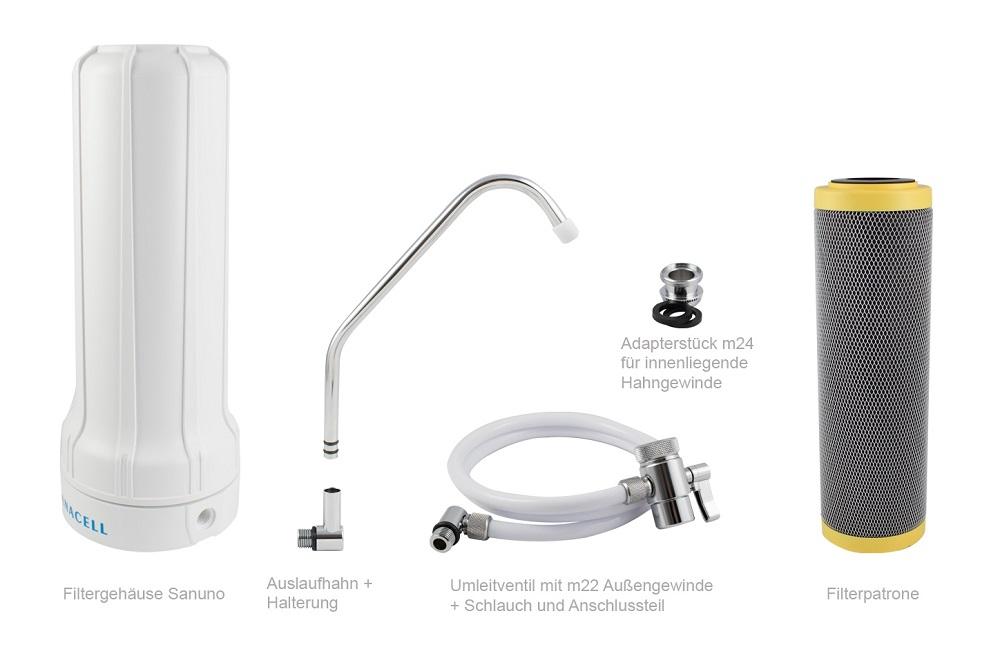 Lieferumfang-Sanuno-Trinkwasserfilter
